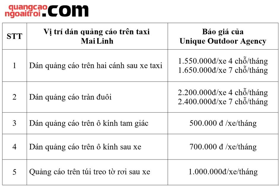 quảng cáo trên taxi Mai Linh